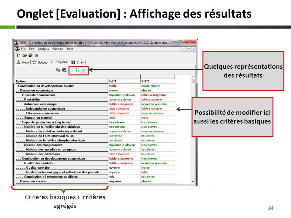 Onglet [Evaluation] : Affichage des résultats